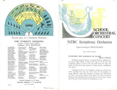 NZBC Symphony Orchestra, 1967