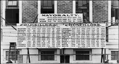 Hamilton Borough Council results, 1925